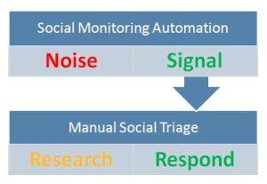 social_triage_2